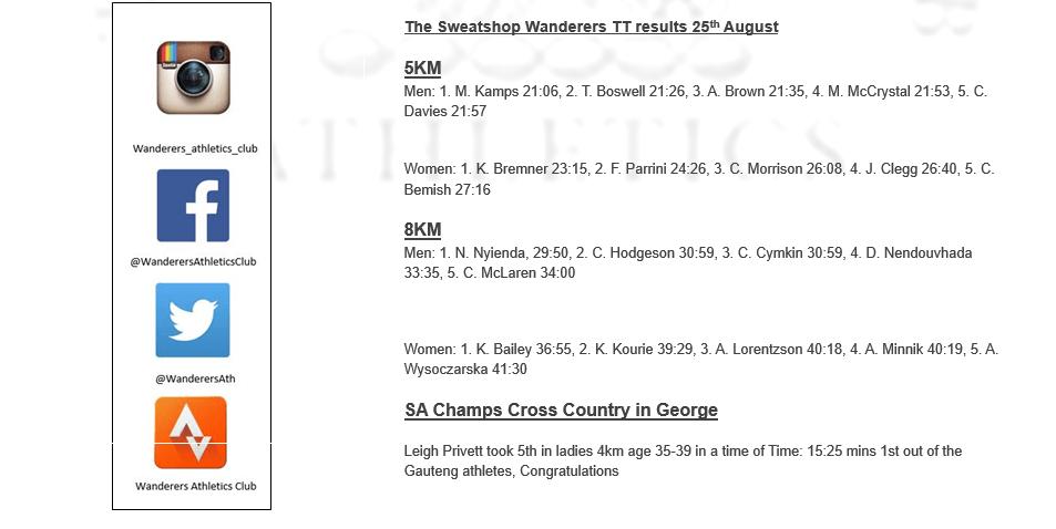 wanderers club Athletics News 2