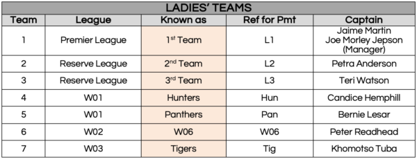 ladies teams