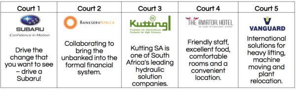 Support for the Thusong Squash Development programme