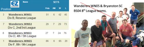 wanderers club Squash News, October 2020 1