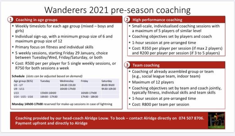 wanderers club Wanderers Mini Hockey 1