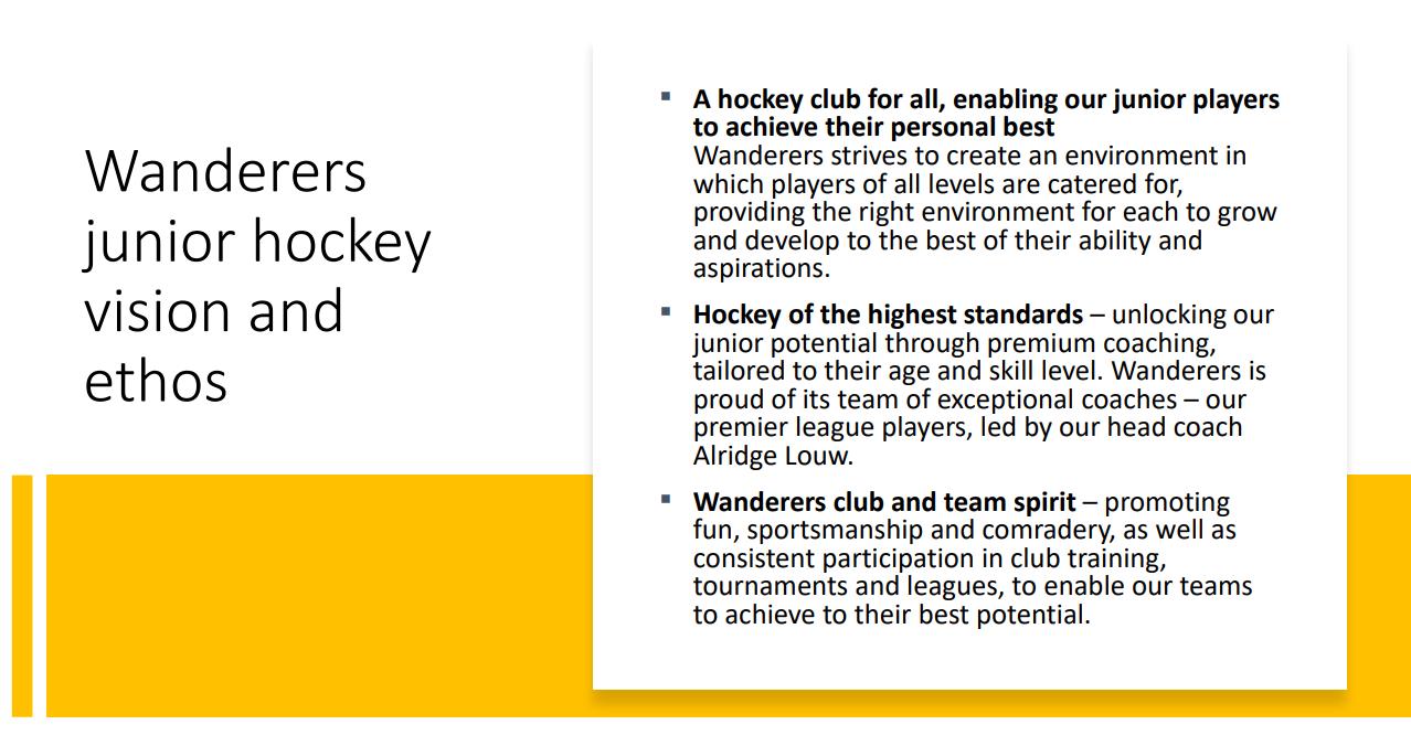 wanderers club Wanderers Mini Hockey 2