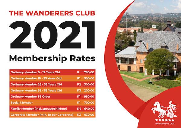 wanderers membership rates