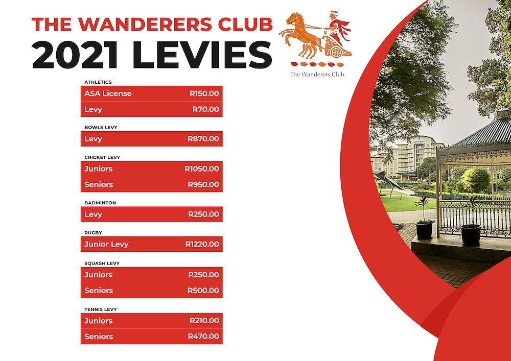 wanderers club Membership 1